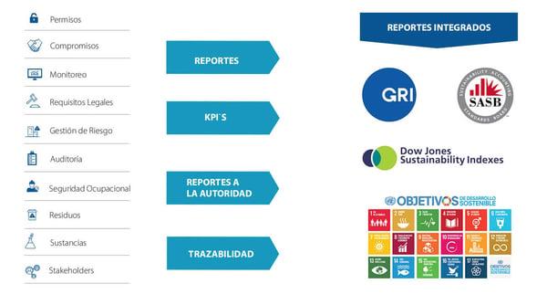 Reportes Integrados M-Risk (1) (1)